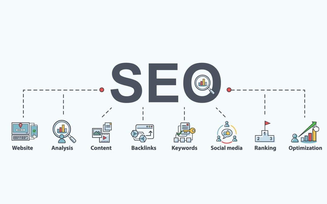 10 En İyi SEO Analiz Raporları ve Web Sitesi Denetim Aracı